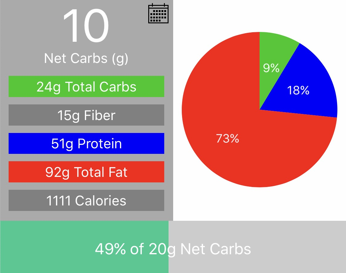 2 servings from Carb Manager App