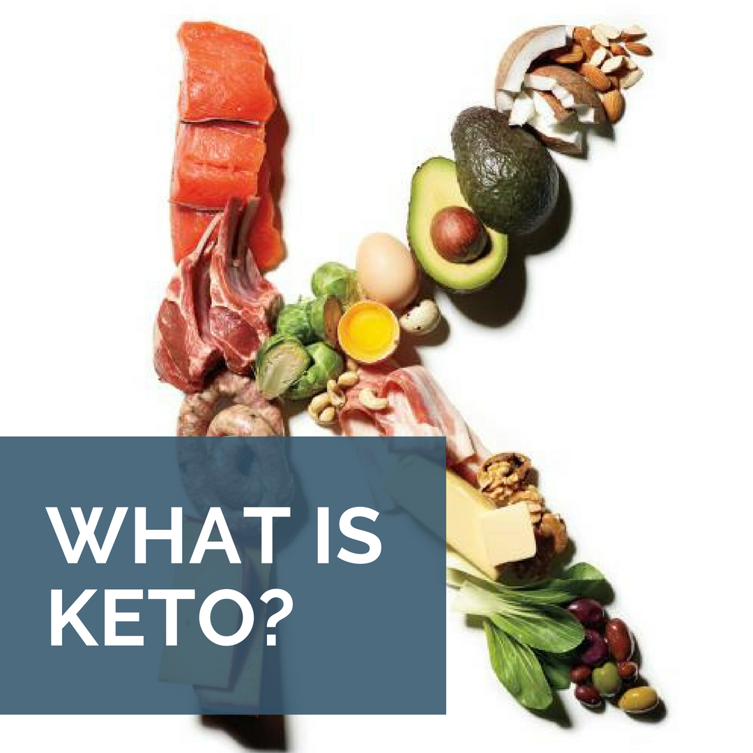 what is keto click me