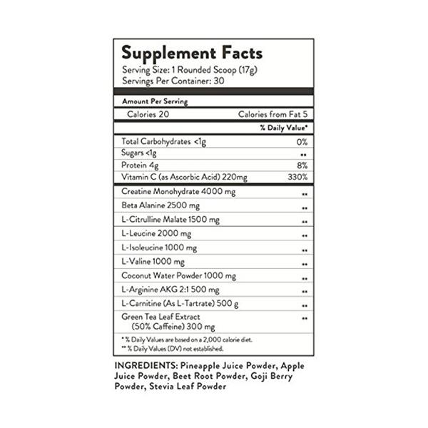 nutritional facts PureWOd KEto