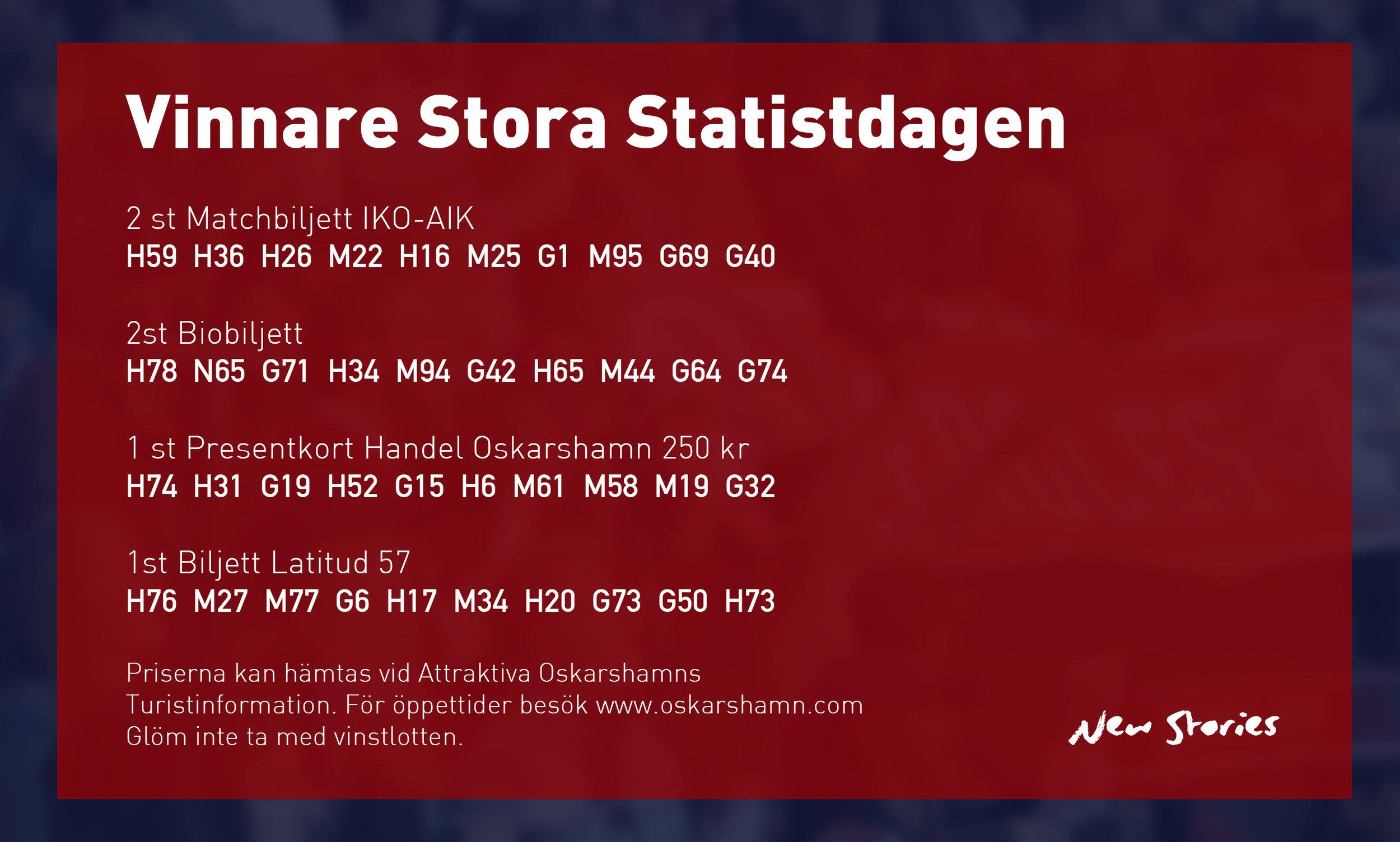 Vinnare-Stora Statistdagen.jpg