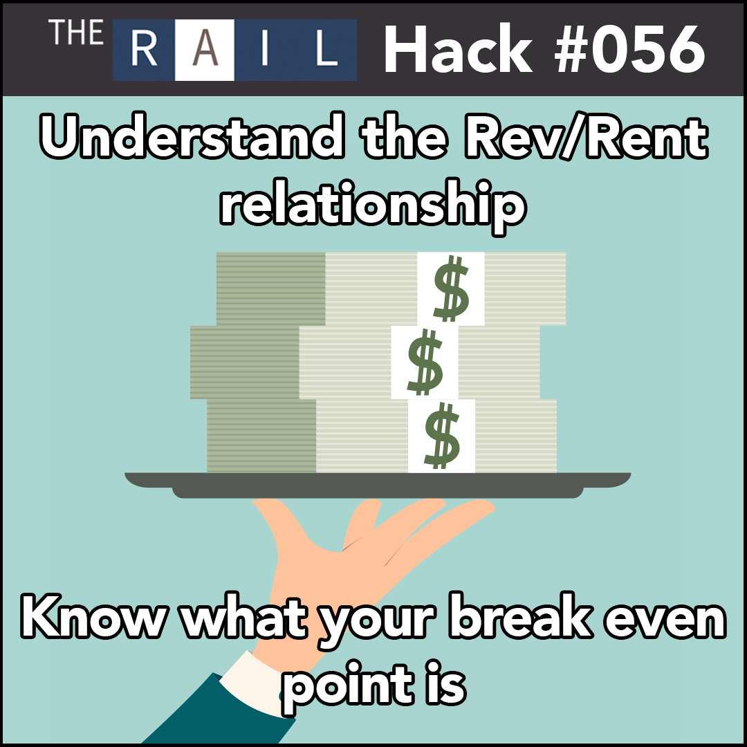 Restaurant financial tip: It's important to know what your break even point is.