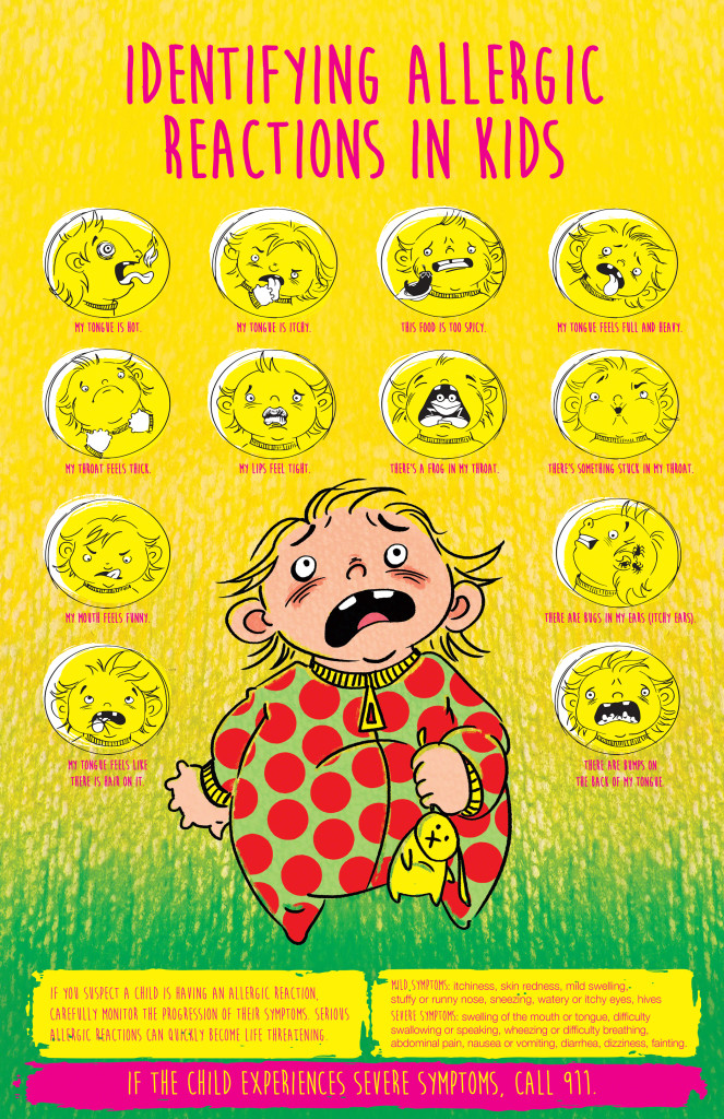 INFOGRAPHIC:Identifying Allergic Reactions in Kids Poster