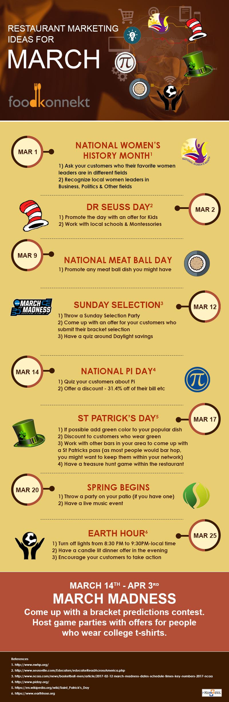 Restaurant marketing ideas for March 2017