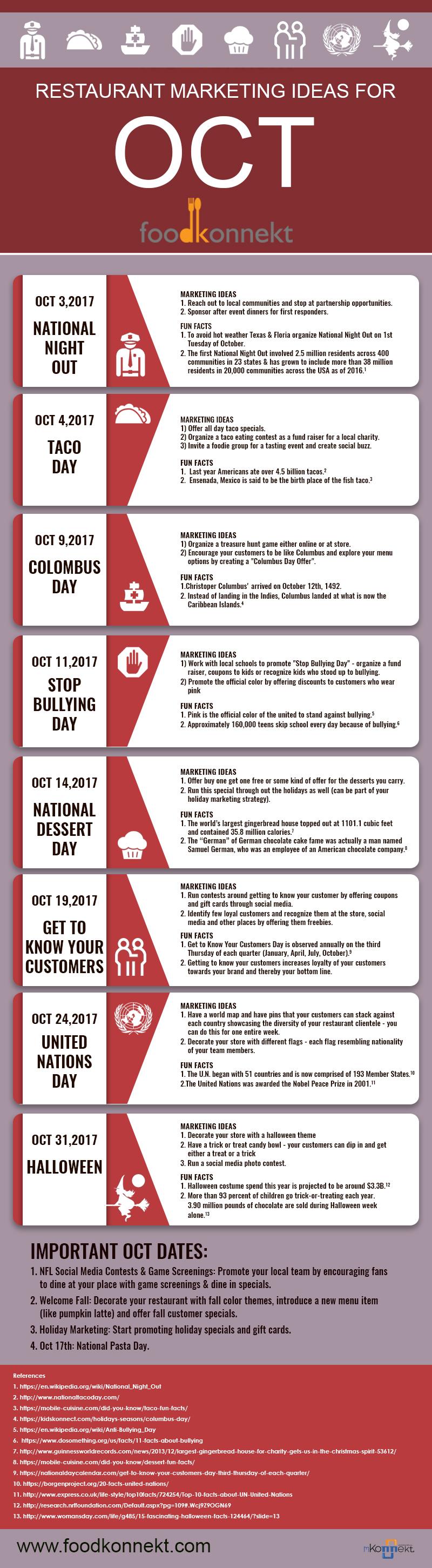 Restaurant Marketing Ideas for October 2017