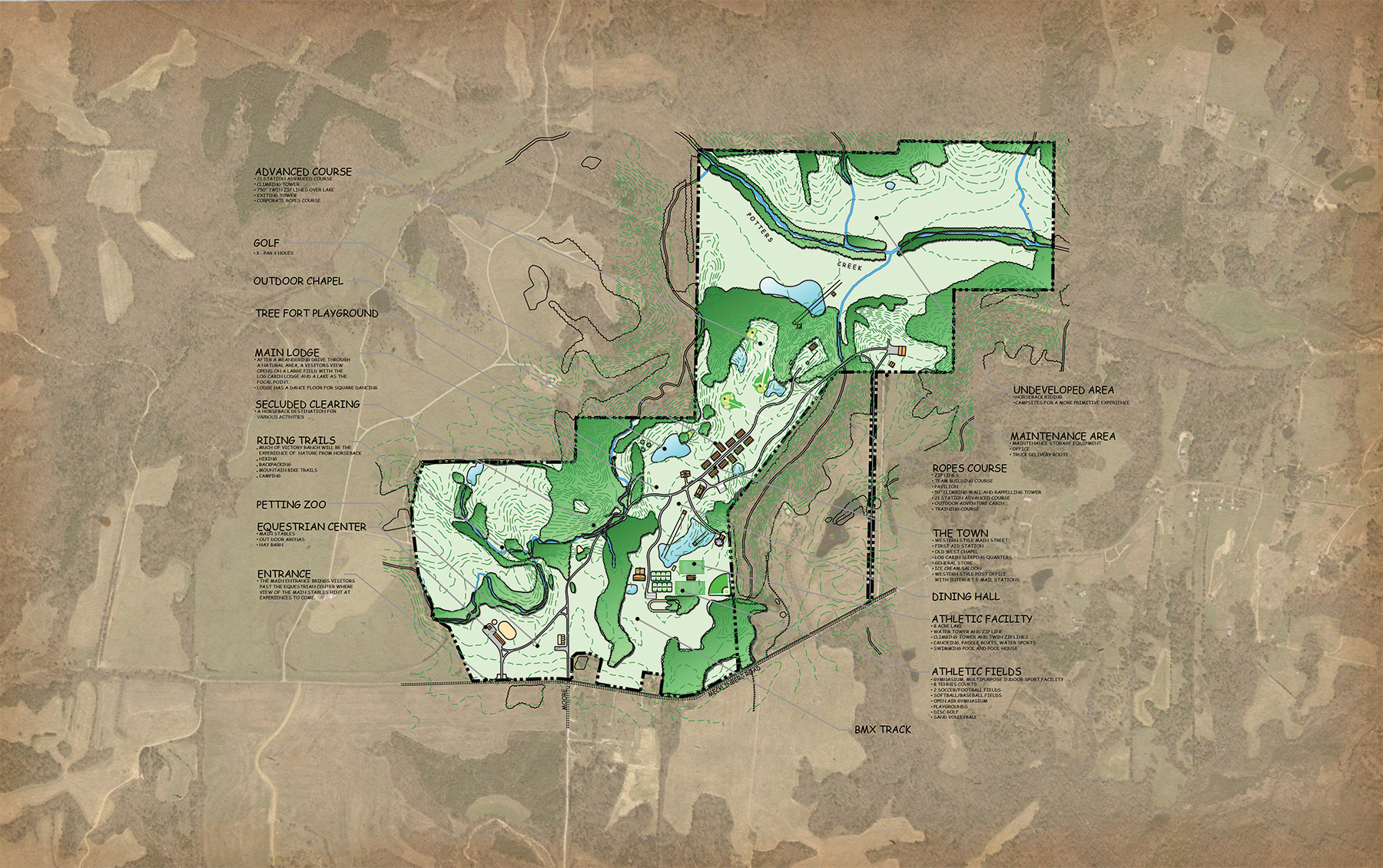 Master Plan for Victory Ranch Summer Camp