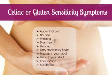 gluten symptoms