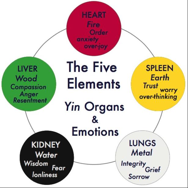 5-elements.png