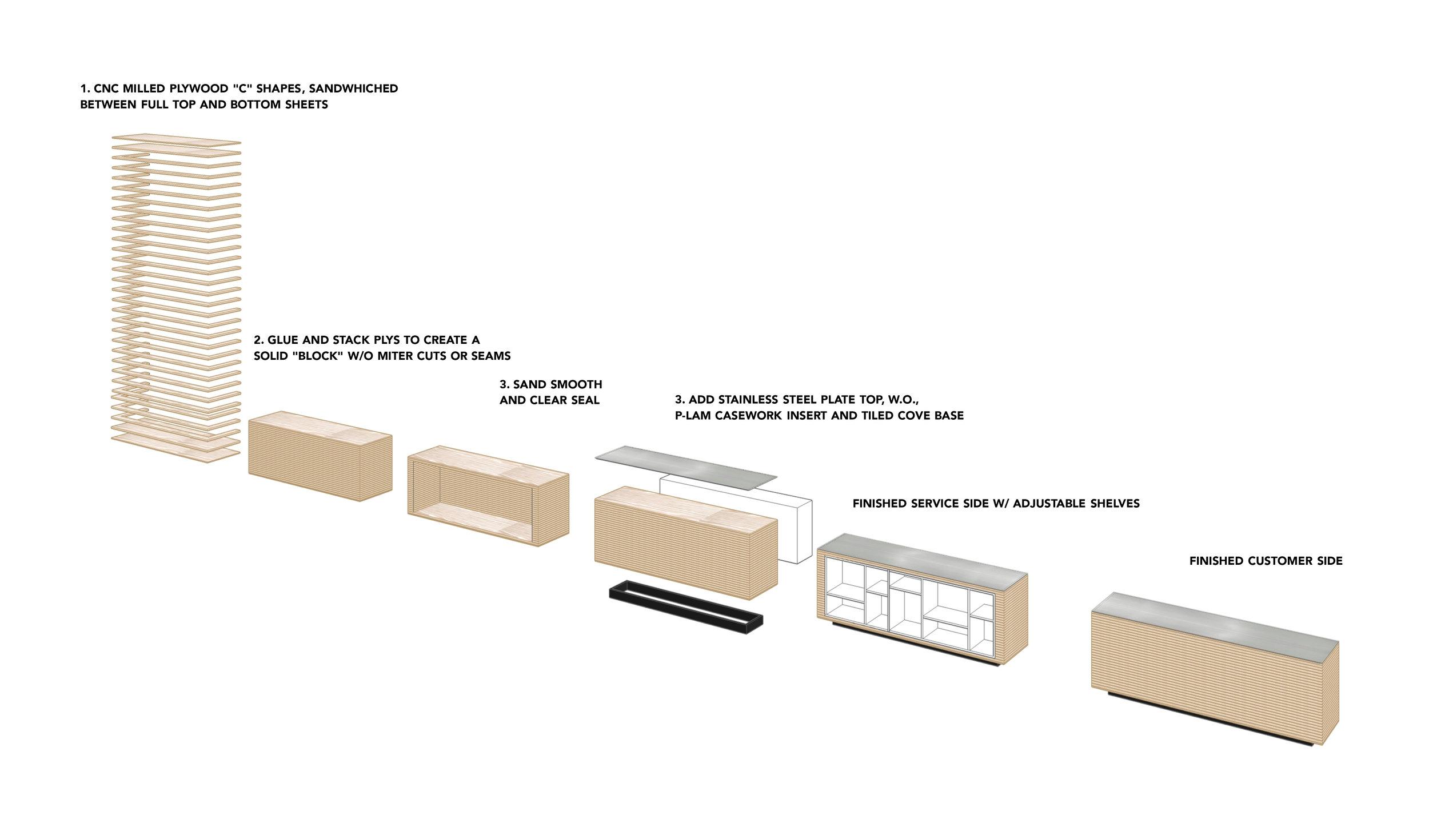 BBBK stacked ply diagram.jpg
