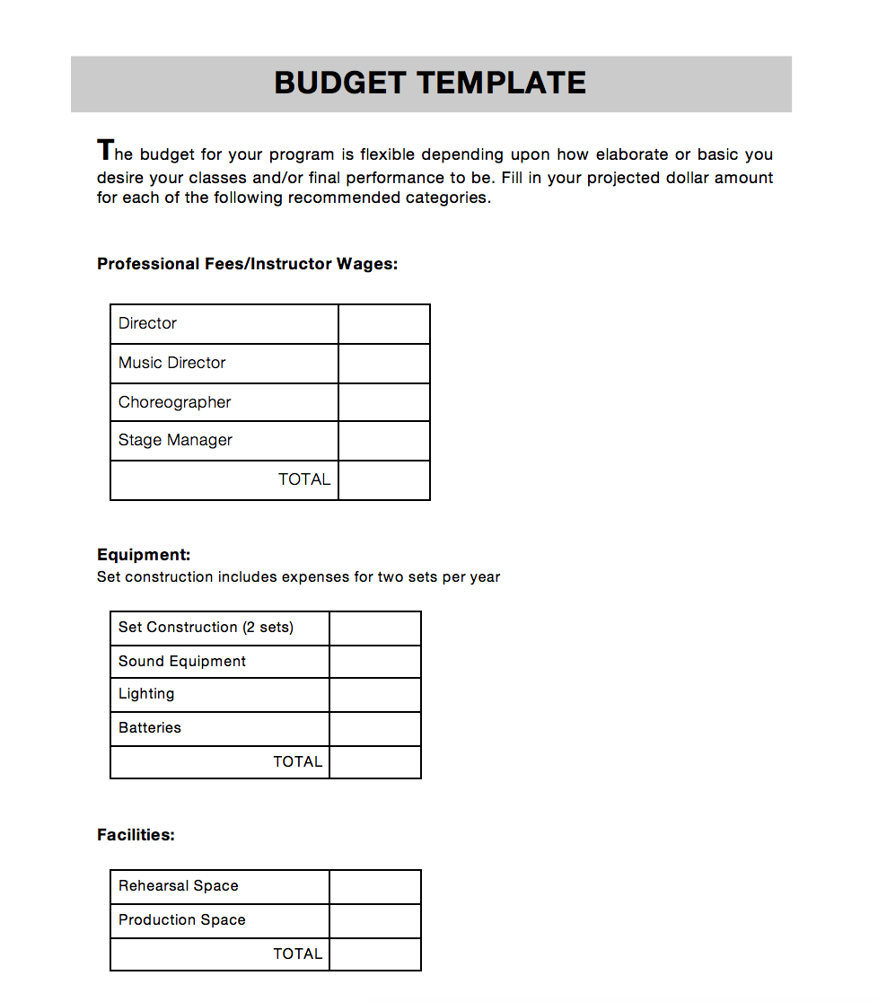 Budgeting Template -
