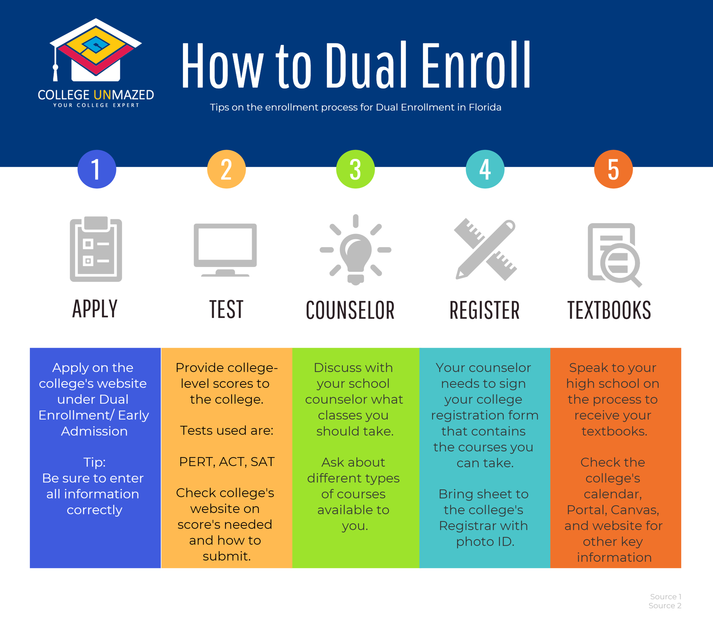 How to Dual Enroll.png