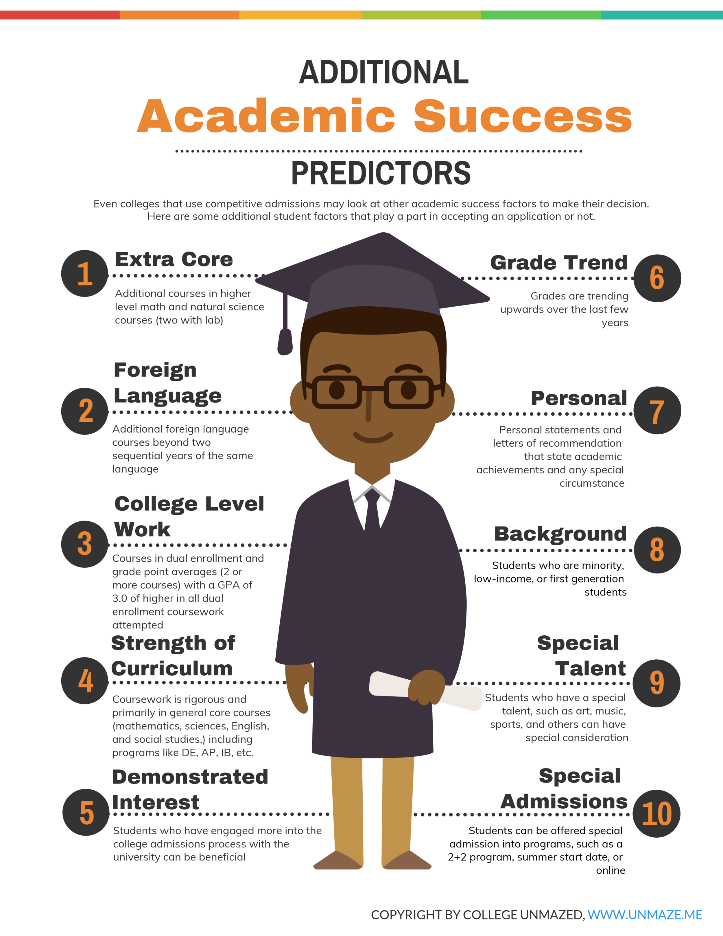 Additional Success Factors.png