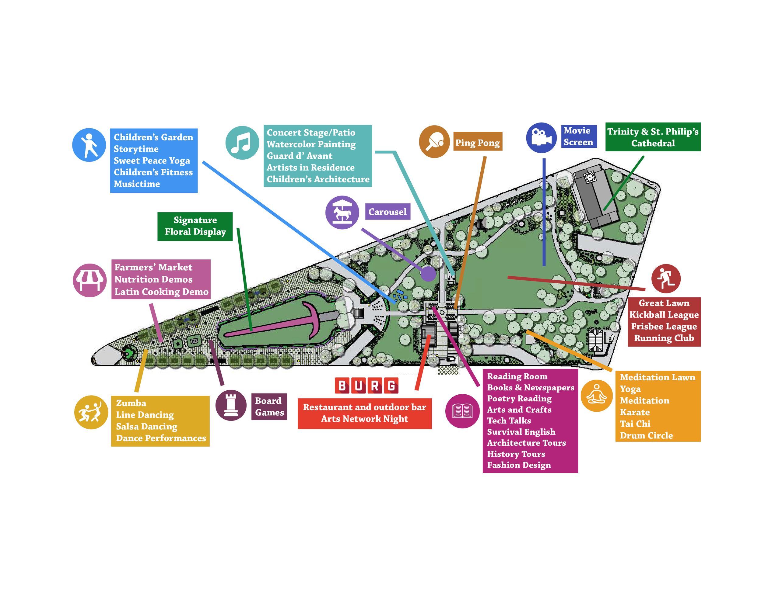 Military Park Programming Map