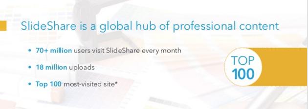 Benefits-SlideShare