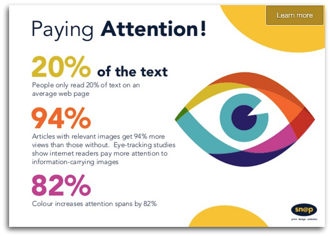 The effectiveness of visual content