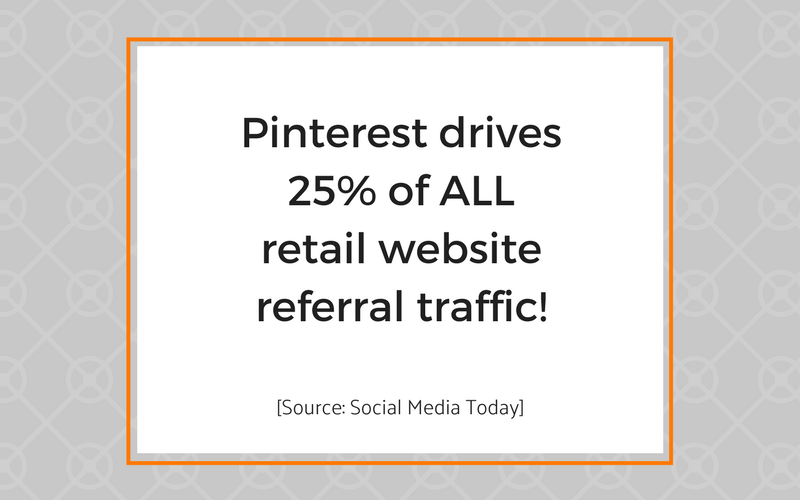 Pinterest drives 25% of all retail website referral traffic.png