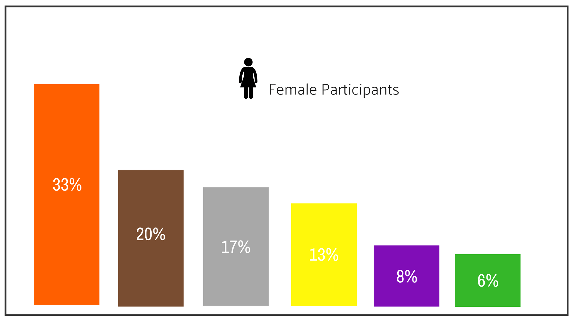 Female least preferred colours.png