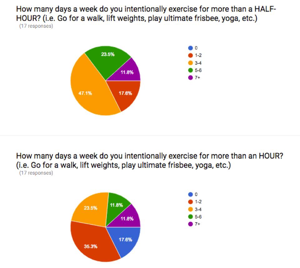 survey-data3.png