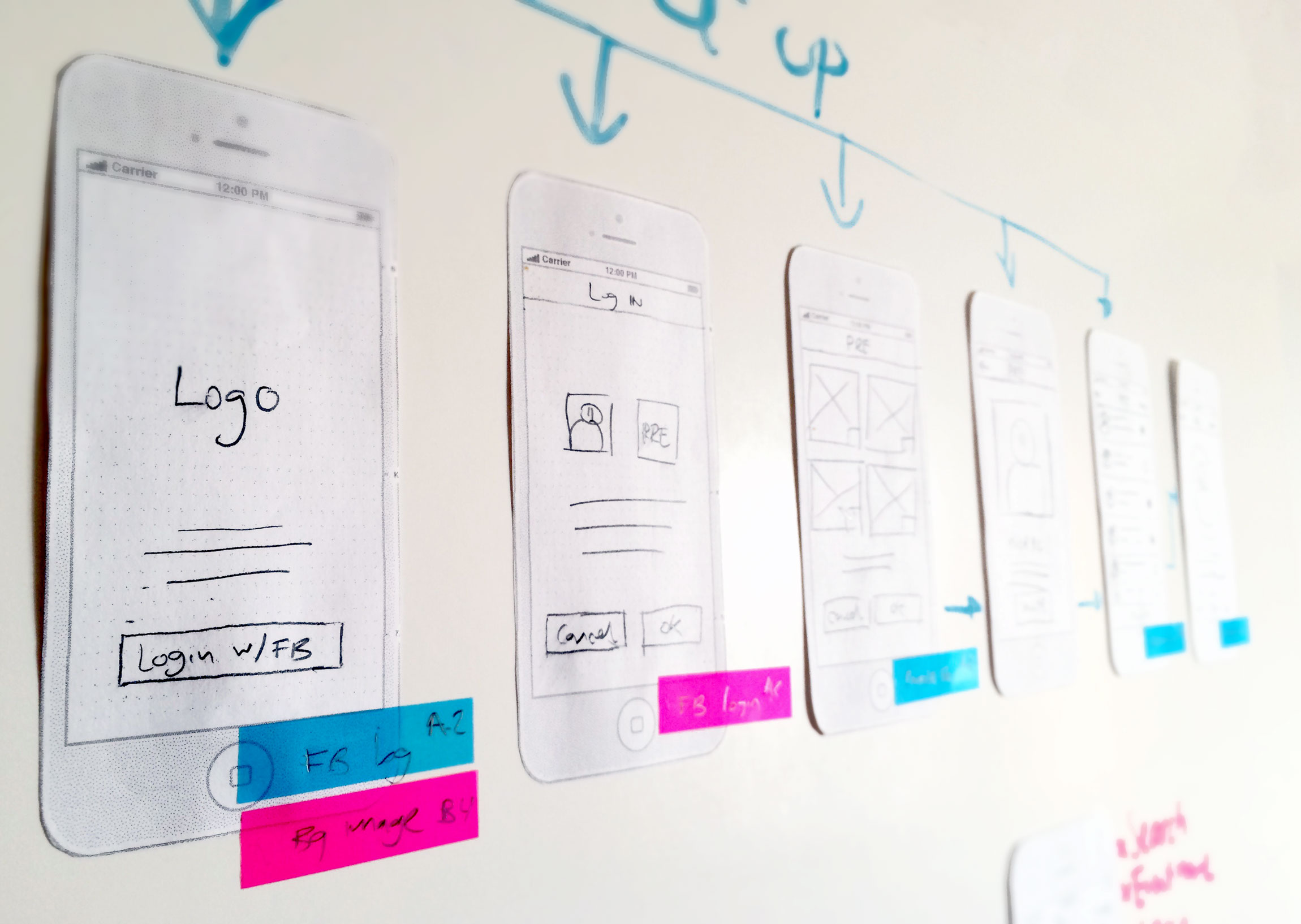 Paper Wireframes Process