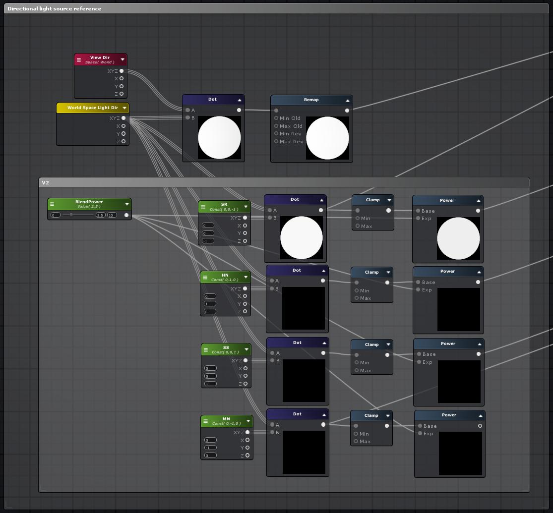 Unity - Custom Skybox Shader — Christopher Chung