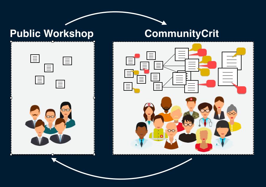 CommunityCrit_concept