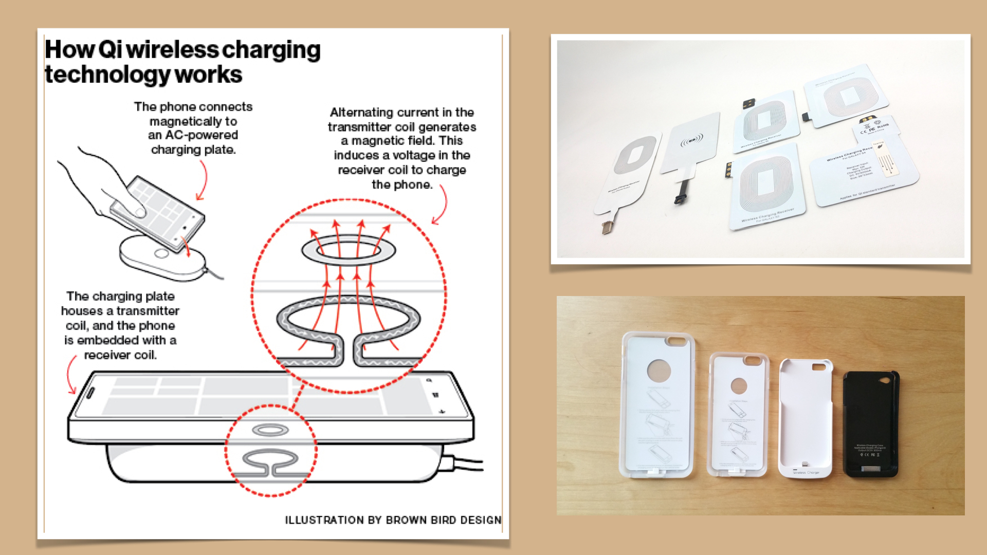 Qi wireless charging receivers are commonly available on the market.  We offer you two rewards for receiver pads which can be   easily installed into all phones that take micro usb and apple lightning  .