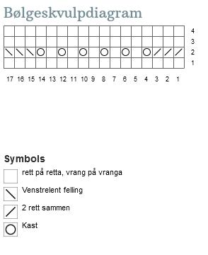 bølgeskvulpdiagrammet.png