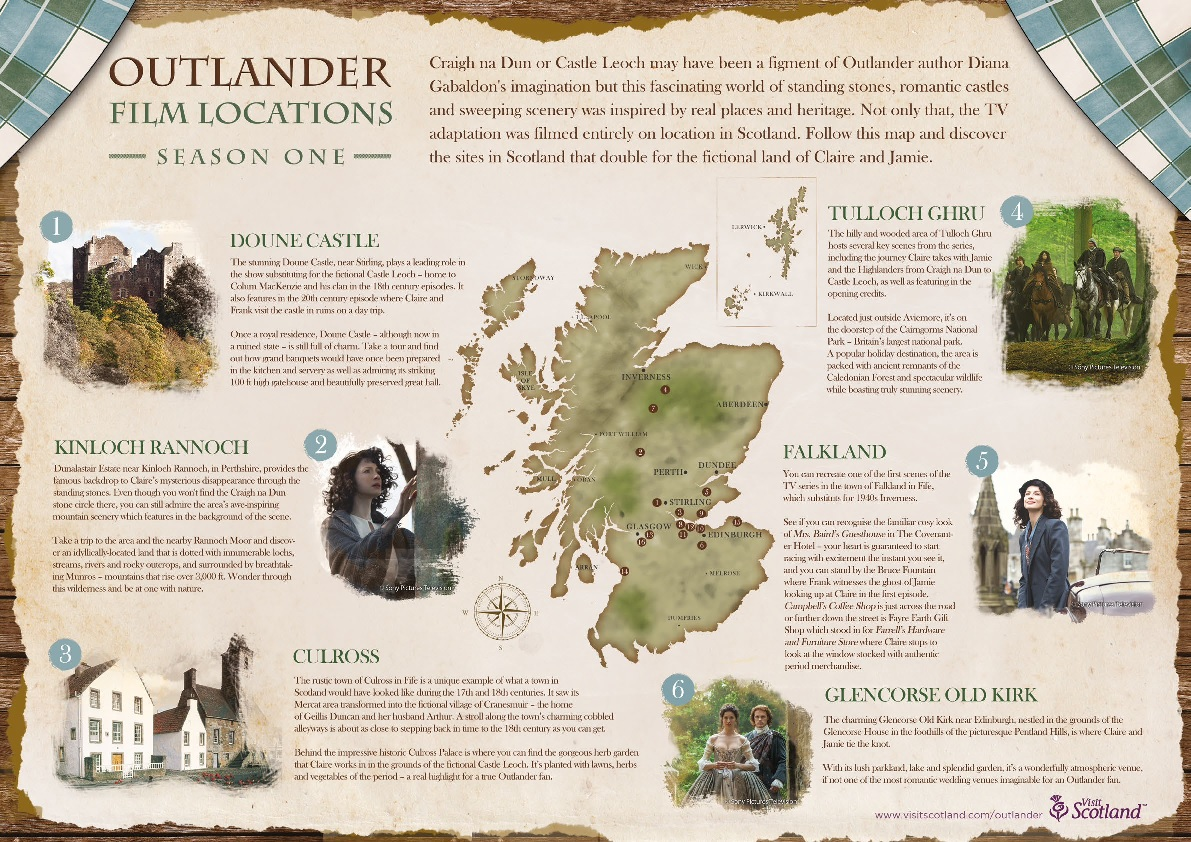 Outlander Locations Map