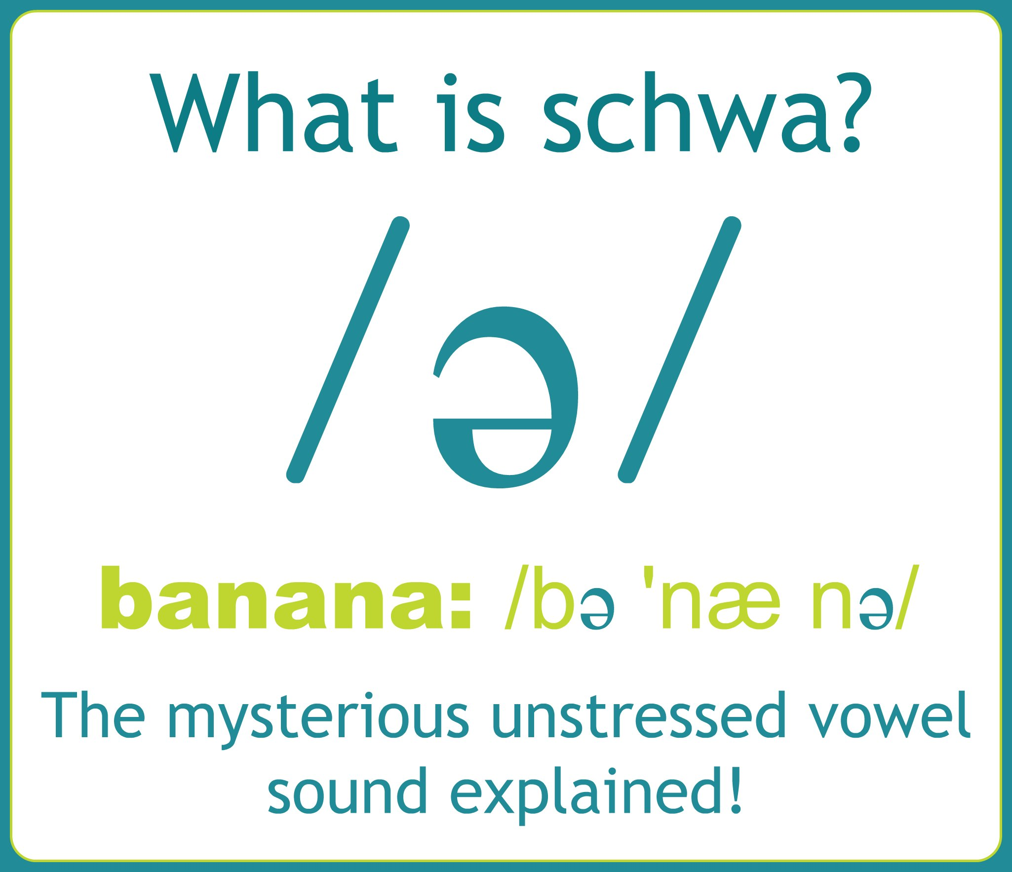 """The reduced vowel sound called schwa is the most common vowel sound in spoken English. It is the first and third vowel sound in the word """"banana."""""""
