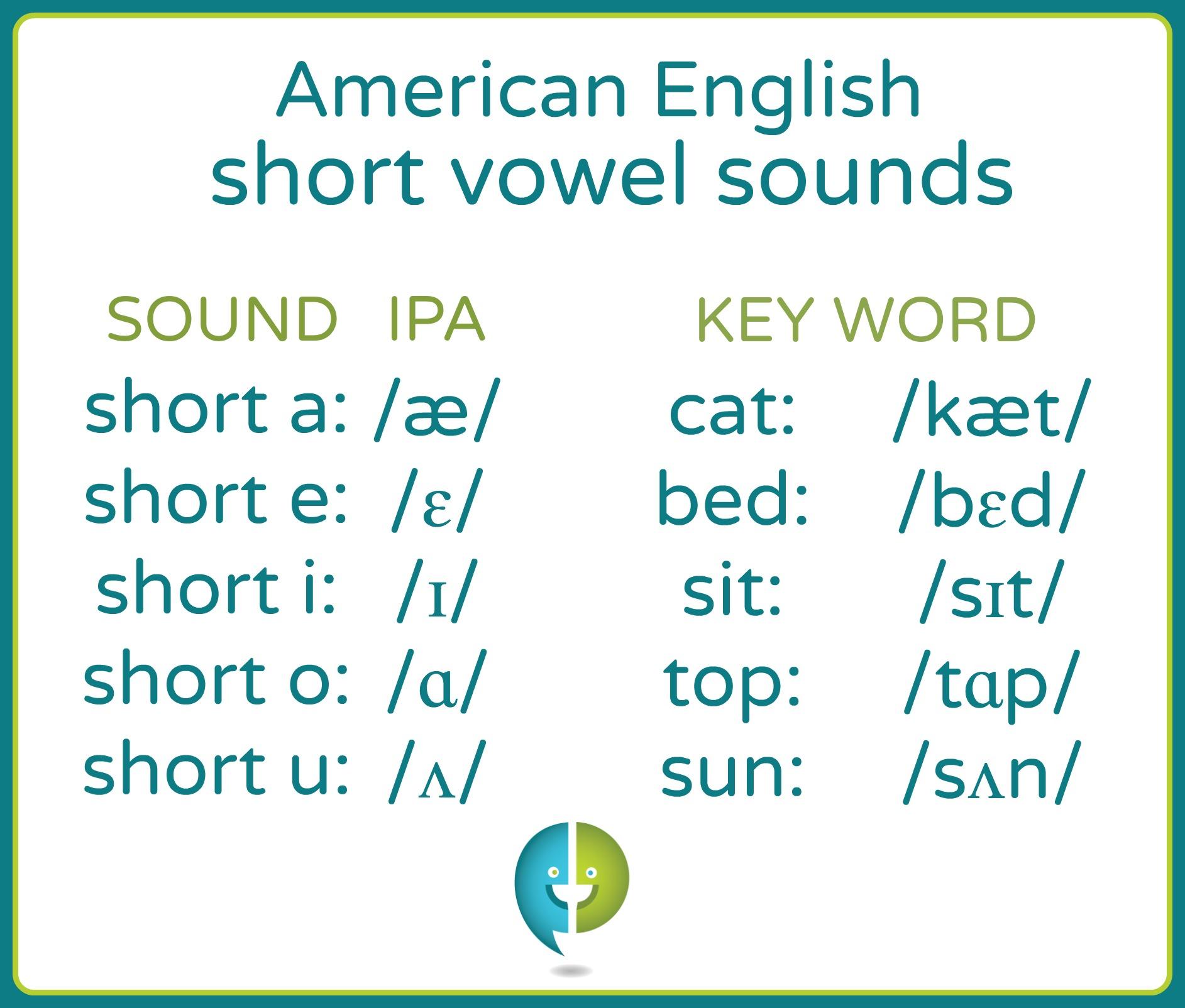 short-vowels-intro.jpg