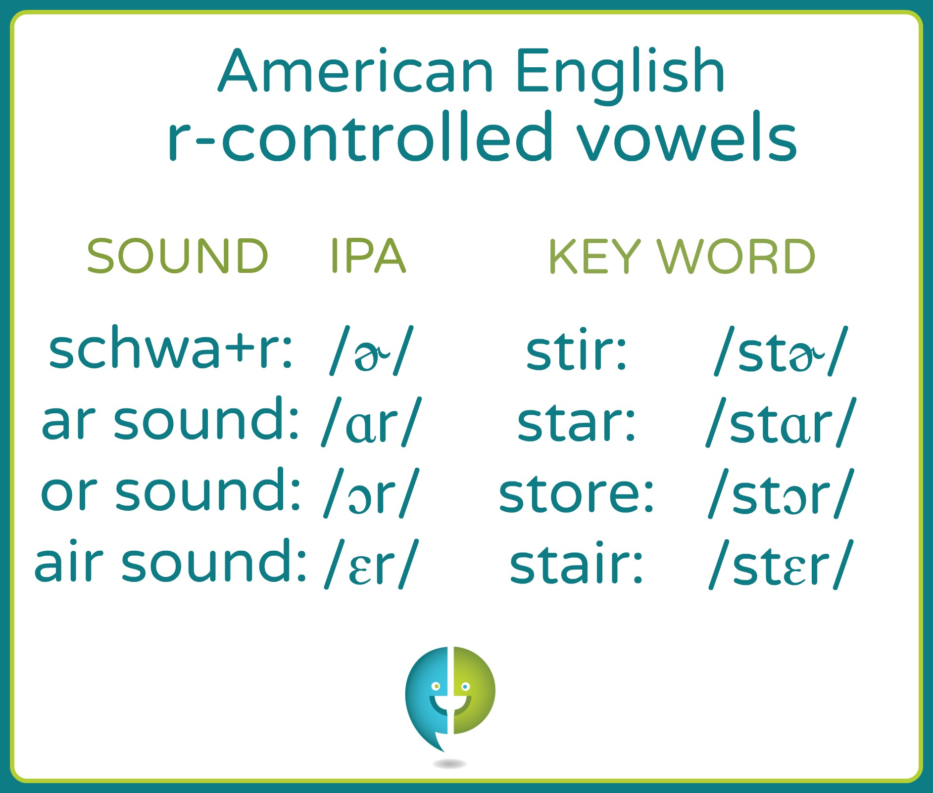 r-controlled-vowels.jpg