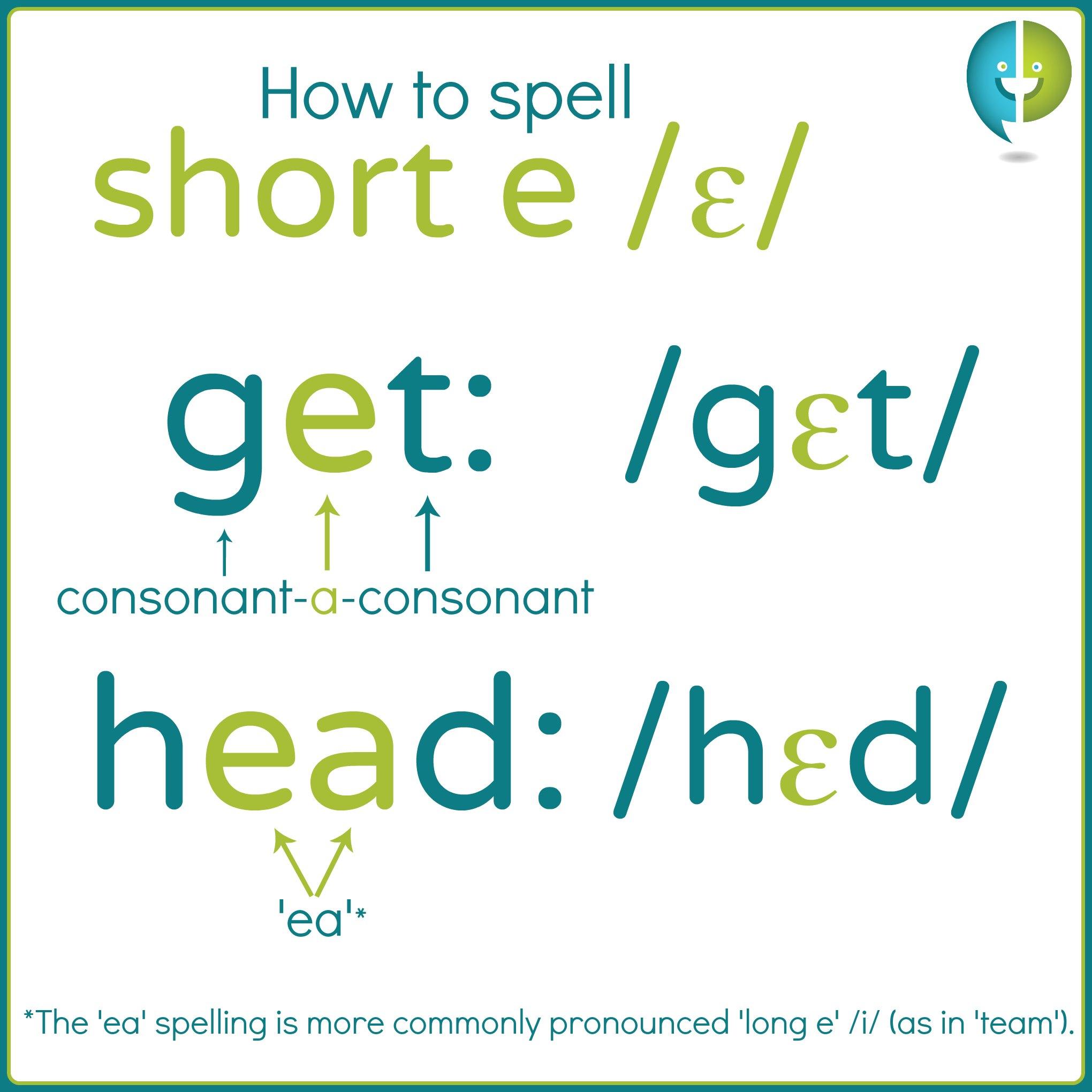 short e /ɛ/ spellings in American English pronunciation