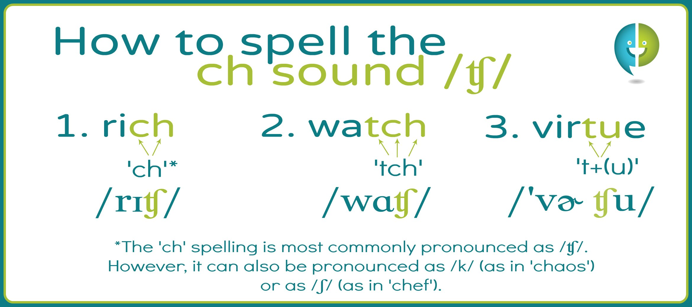The 'ch' can be spelled 'ch,' 'tch,' and 't+u'.