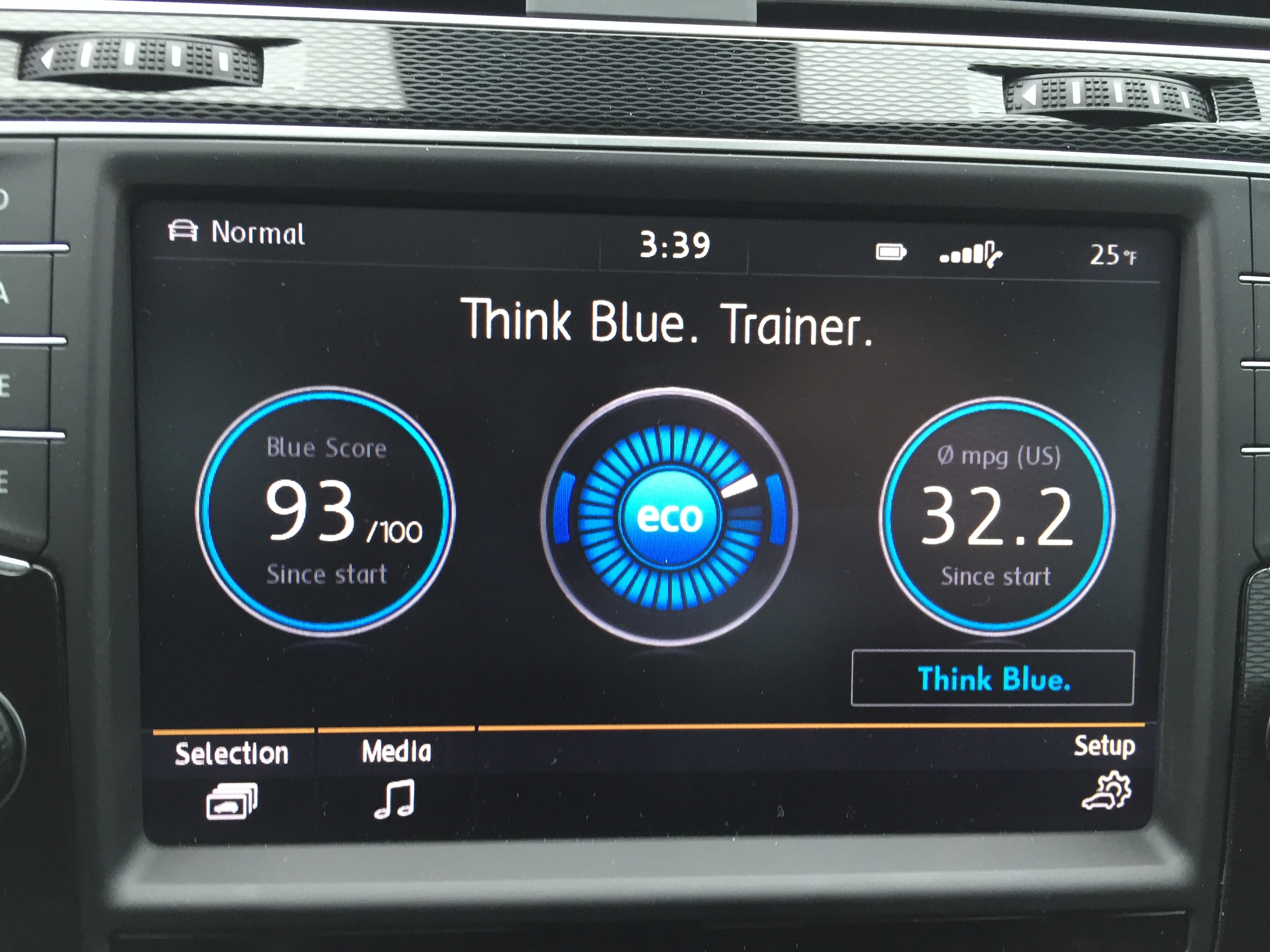 The Think Blue. Trainer gamifies and rewards efficient driving. Though the score is ultimately meaningless, my pathological need for achievement has kept my right foot lighter than usual.
