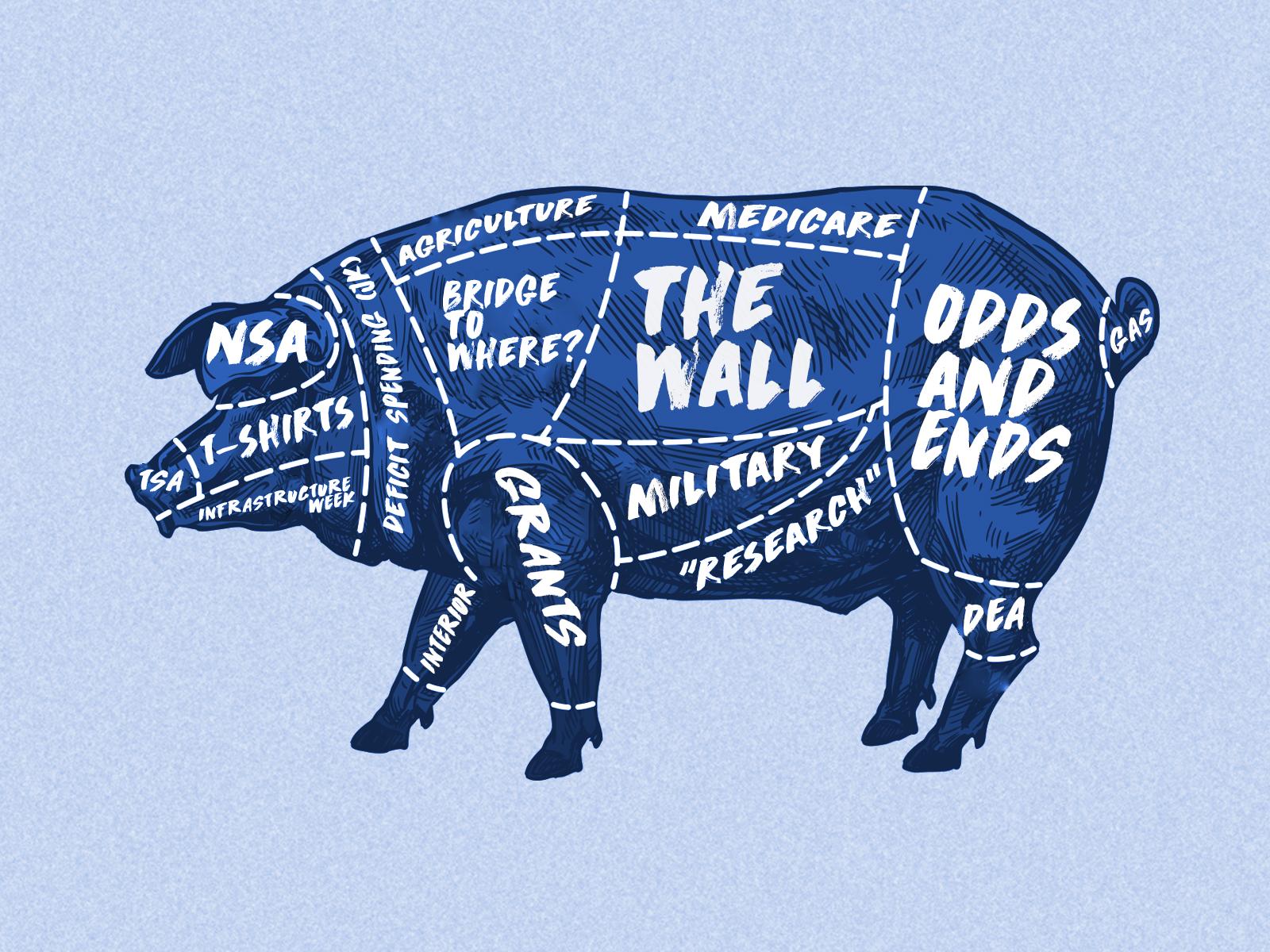 porkspending.jpg