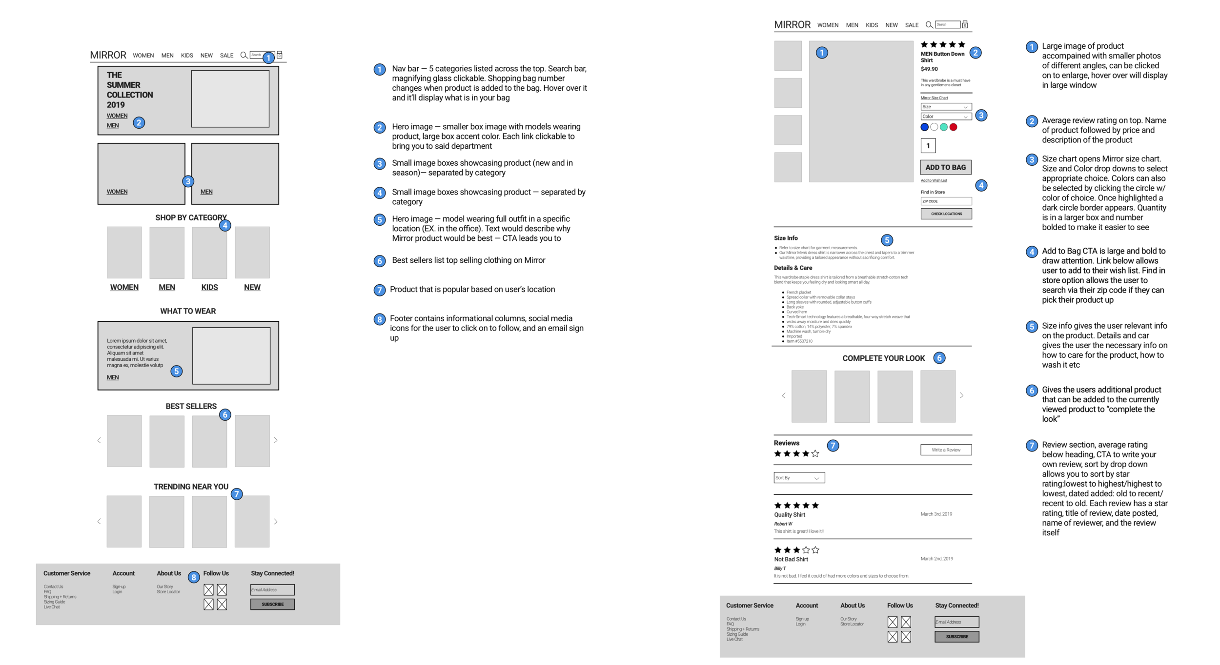 wireframe_annotate_portfolio.png