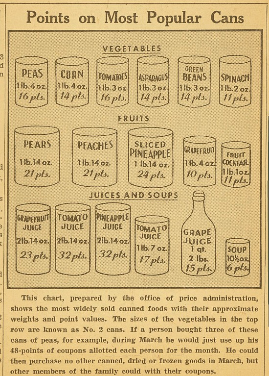 A news article helped consumers understand how the ration point system would work to better prepare them for using them wisely. [image courtesy of  Ames Historical Society ]