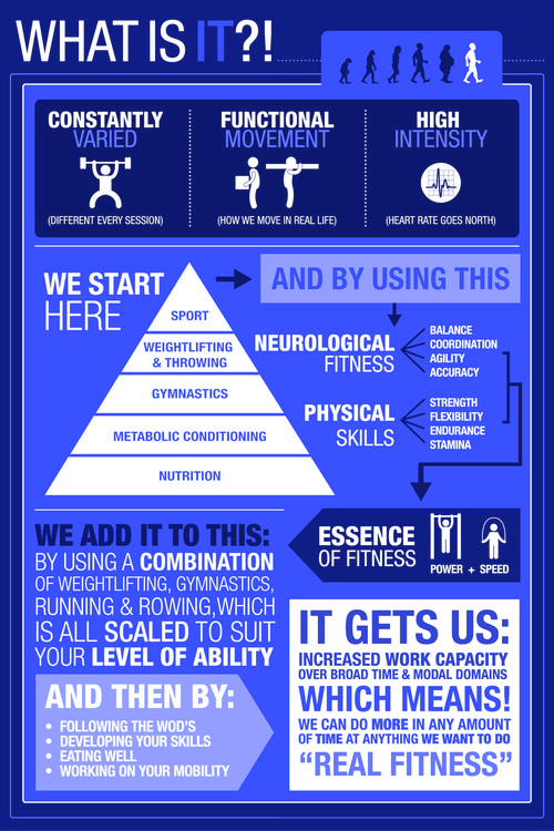 WorldClass_Fitness_100_Words.png