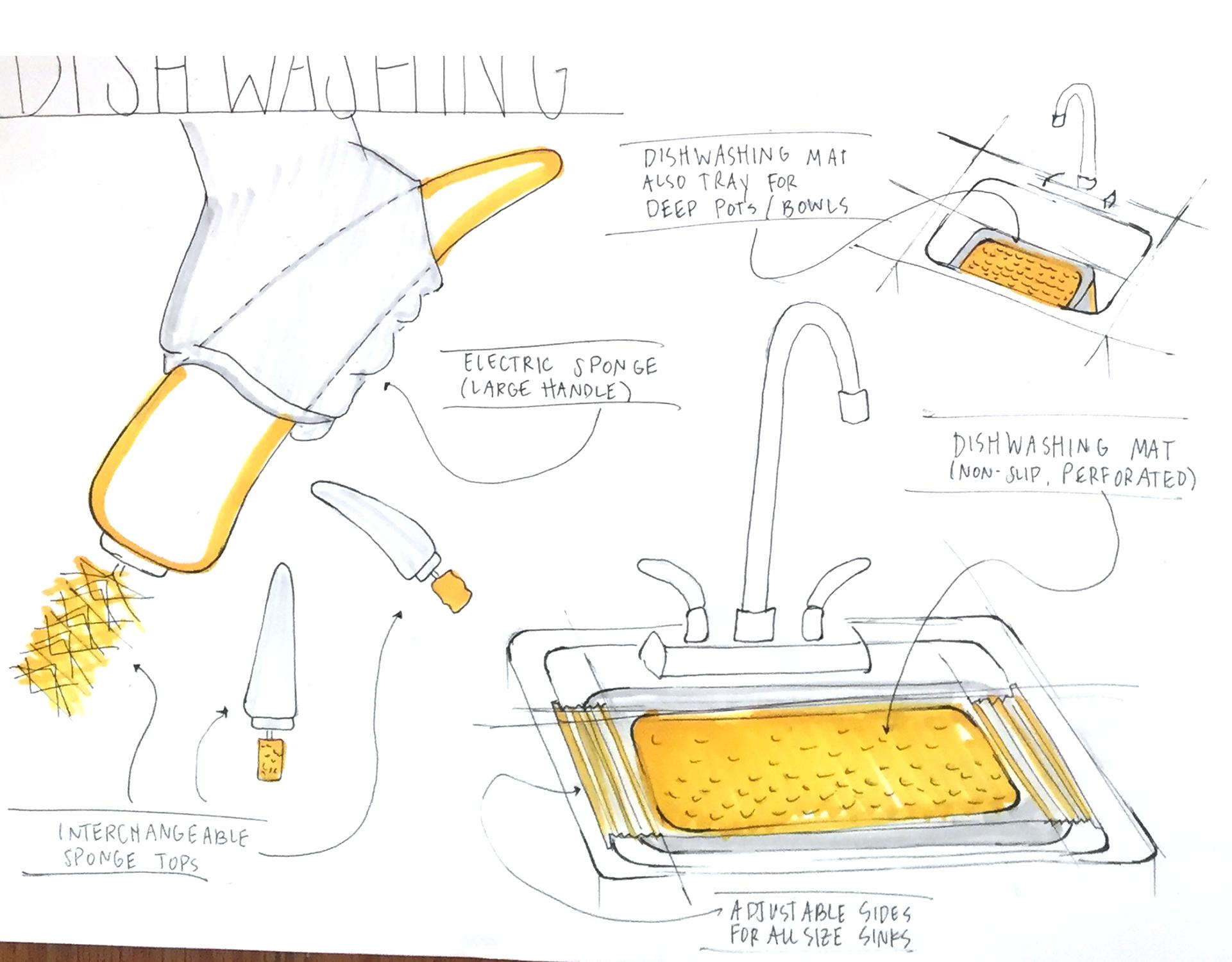 Washing_highres.png