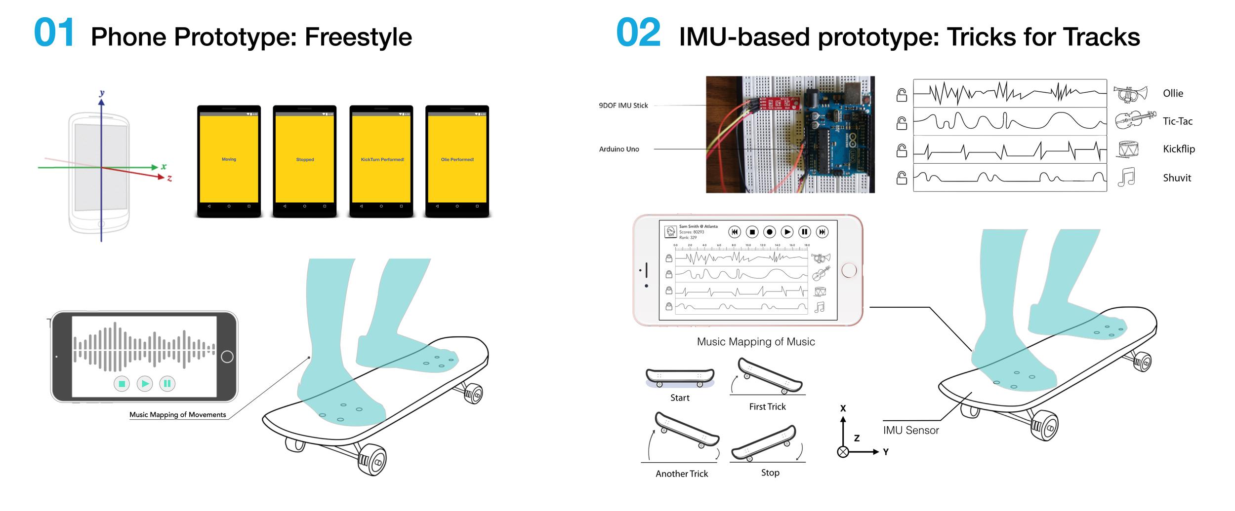 prototype illustration.jpg