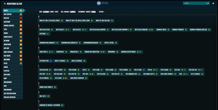 Main page of Monitoring