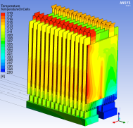 Simulation Driven Product Development of Breakthrough energy Whitepaper