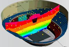 Stadium design and ventilation