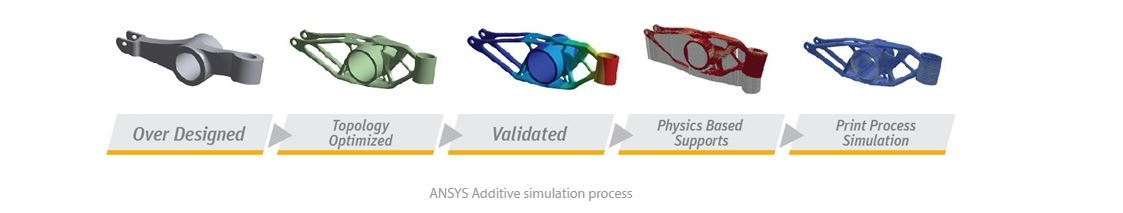 ANSYS Additive Manufacturing.JPG
