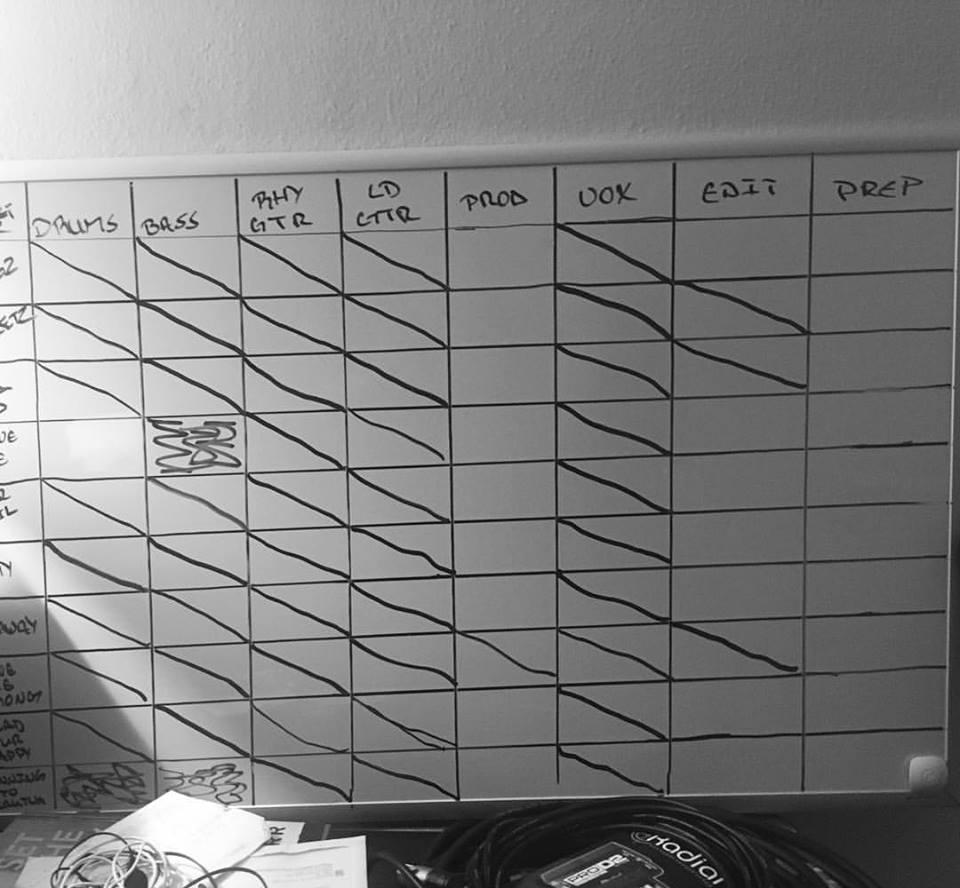 Board of progress