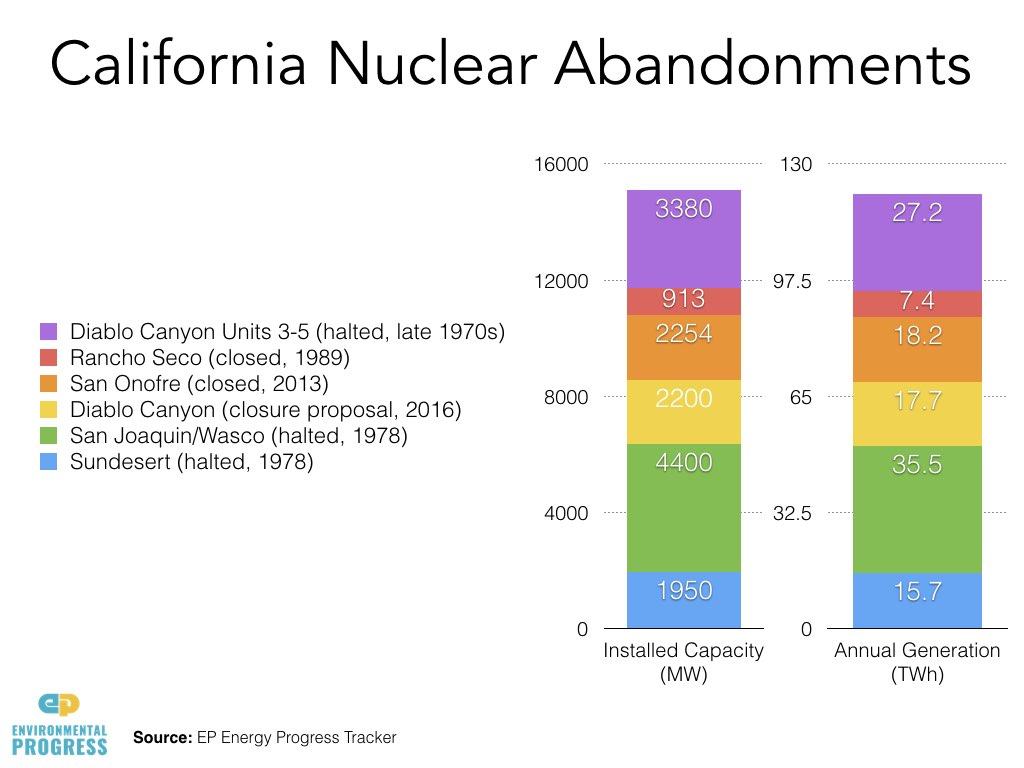 History of Nuclear for Web site.051.jpeg