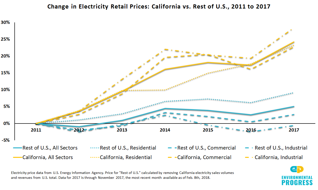 electricity_prices_2011_2017.png