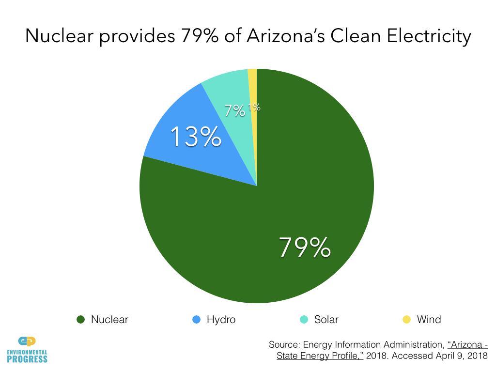 Arizona 2018.003.jpeg