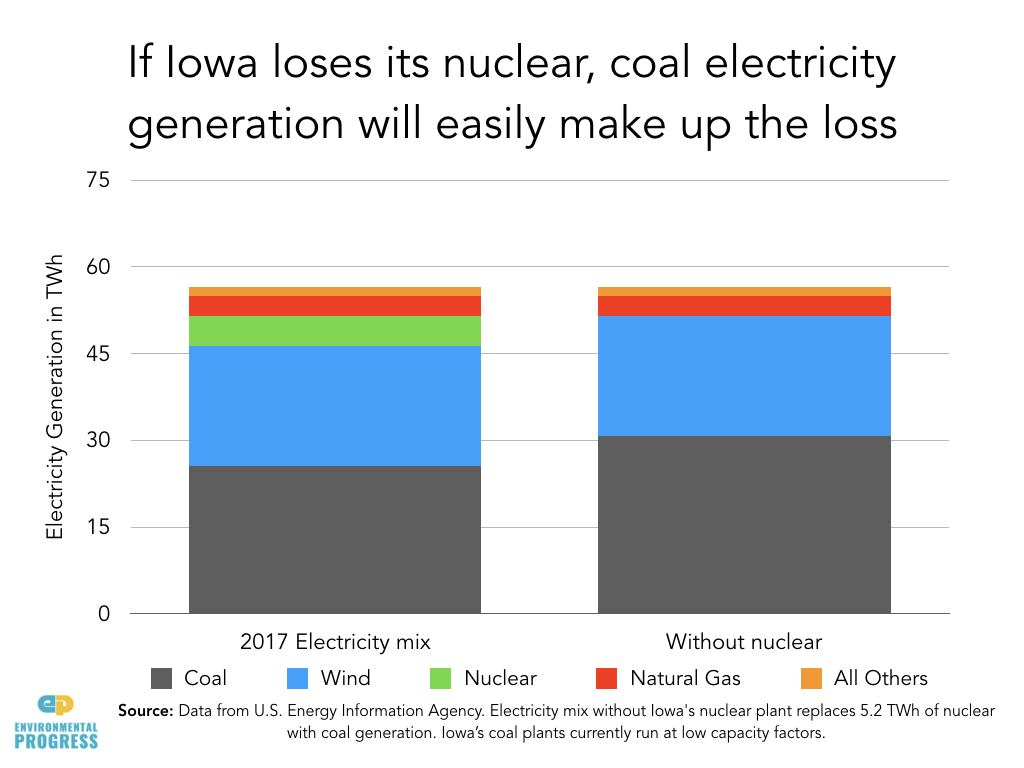 Iowa and At-Risk Nuclear.001.jpeg