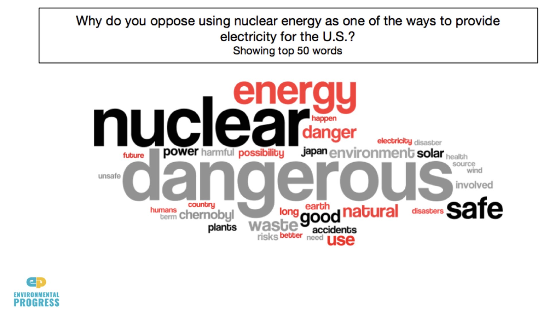 Why We Fear Nuclear for Web site.056.jpeg