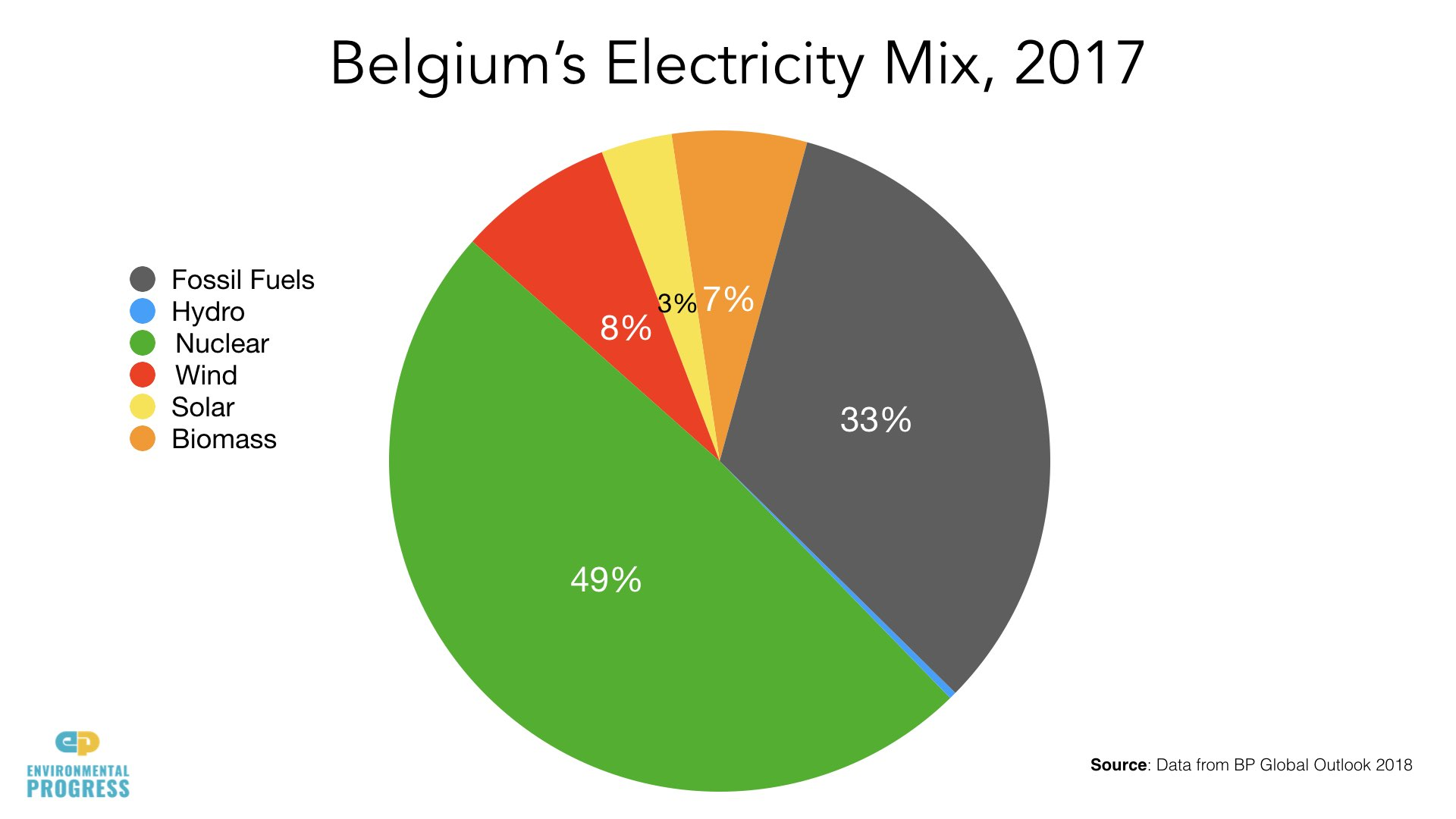 Why Belgium Needs Nuclear for web site.026.jpeg